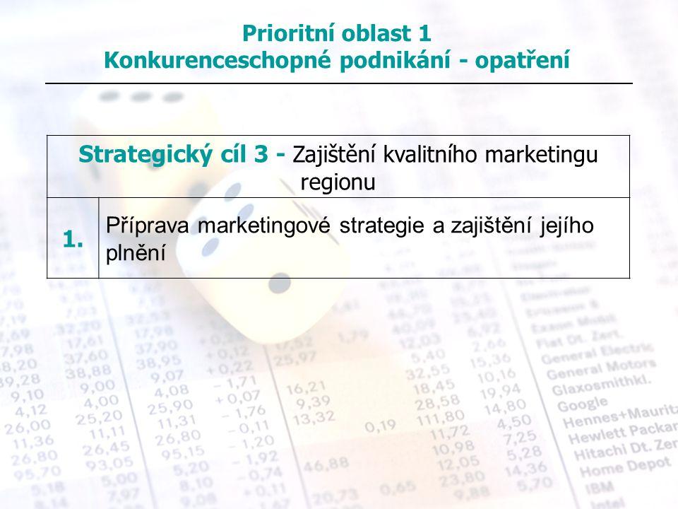 Strategický cíl 3 - Zajištění kvalitního marketingu regionu 1. Příprava marketingové strategie a zajištění jejího plnění Prioritní oblast 1 Konkurence