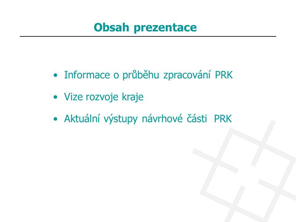 Obsah prezentace Informace o průběhu zpracování PRK Vize rozvoje kraje Aktuální výstupy návrhové části PRK