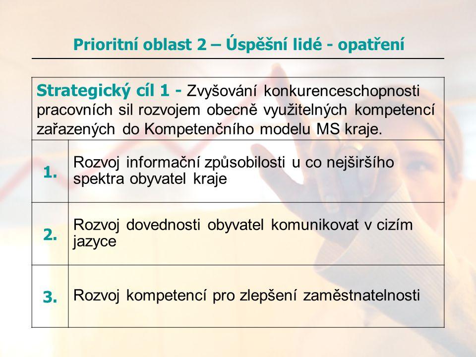 Strategický cíl 1 - Zvyšování konkurenceschopnosti pracovních sil rozvojem obecně využitelných kompetencí zařazených do Kompetenčního modelu MS kraje.