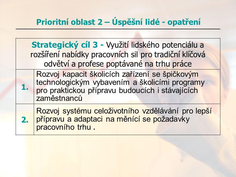 Strategický cíl 3 - Využití lidského potenciálu a rozšíření nabídky pracovních sil pro tradiční klíčová odvětví a profese poptávané na trhu práce 1. R