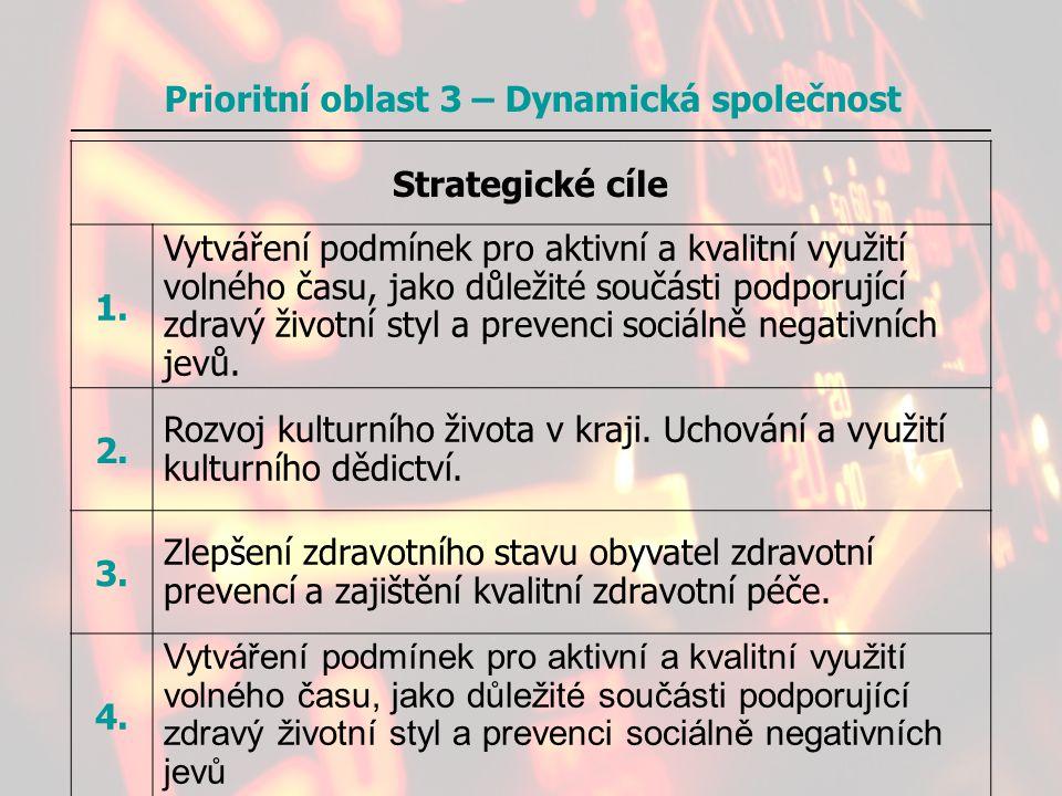 Strategické cíle 1. Vytváření podmínek pro aktivní a kvalitní využití volného času, jako důležité součásti podporující zdravý životní styl a prevenci