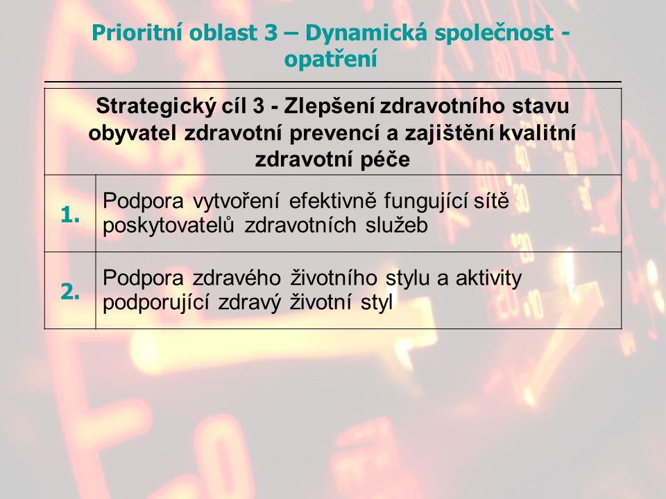 Strategický cíl 3 - Zlepšení zdravotního stavu obyvatel zdravotní prevencí a zajištění kvalitní zdravotní péče 1. Podpora vytvoření efektivně fungujíc