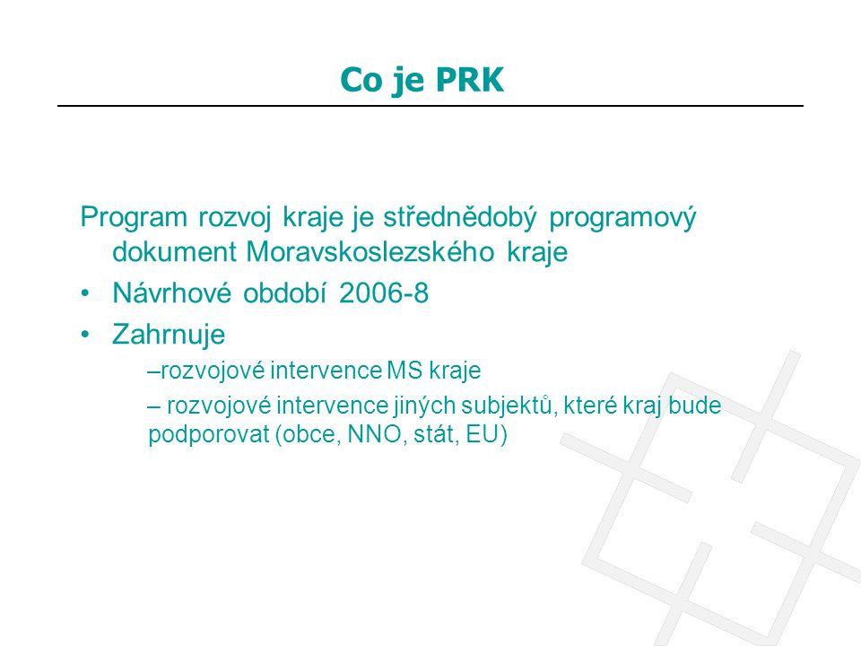 Co je PRK Program rozvoj kraje je střednědobý programový dokument Moravskoslezského kraje Návrhové období 2006-8 Zahrnuje –rozvojové intervence MS kra