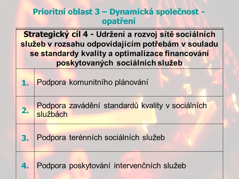 Strategický cíl 4 - Udržení a rozvoj sítě sociálních služeb v rozsahu odpovídajícím potřebám v souladu se standardy kvality a optimalizace financování