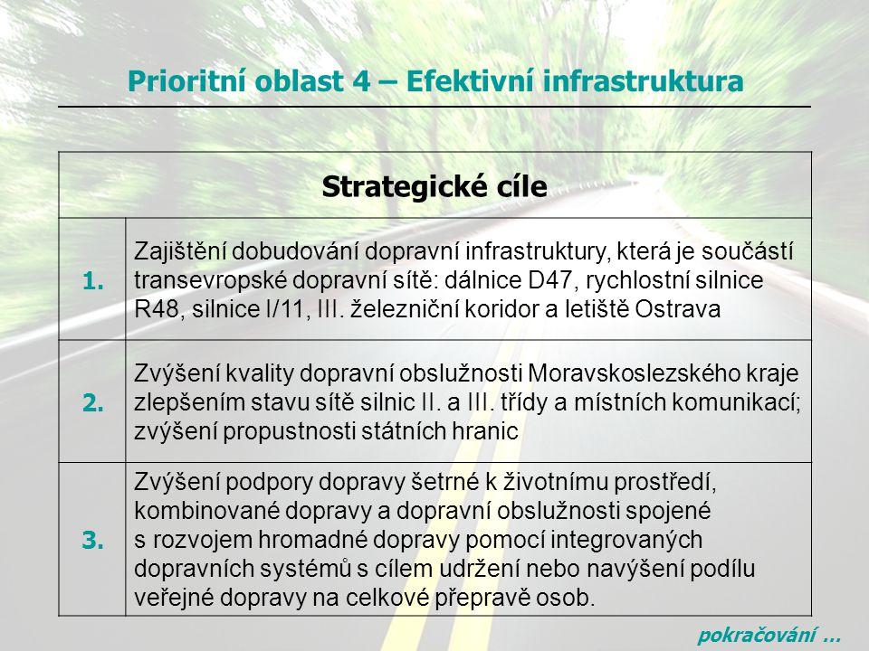 Strategické cíle 1. Zajištění dobudování dopravní infrastruktury, která je součástí transevropské dopravní sítě: dálnice D47, rychlostní silnice R48,