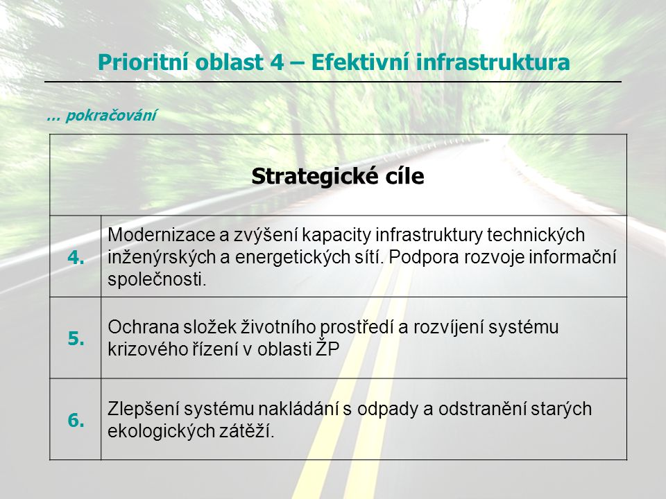 Strategické cíle 4. Modernizace a zvýšení kapacity infrastruktury technických inženýrských a energetických sítí. Podpora rozvoje informační společnost