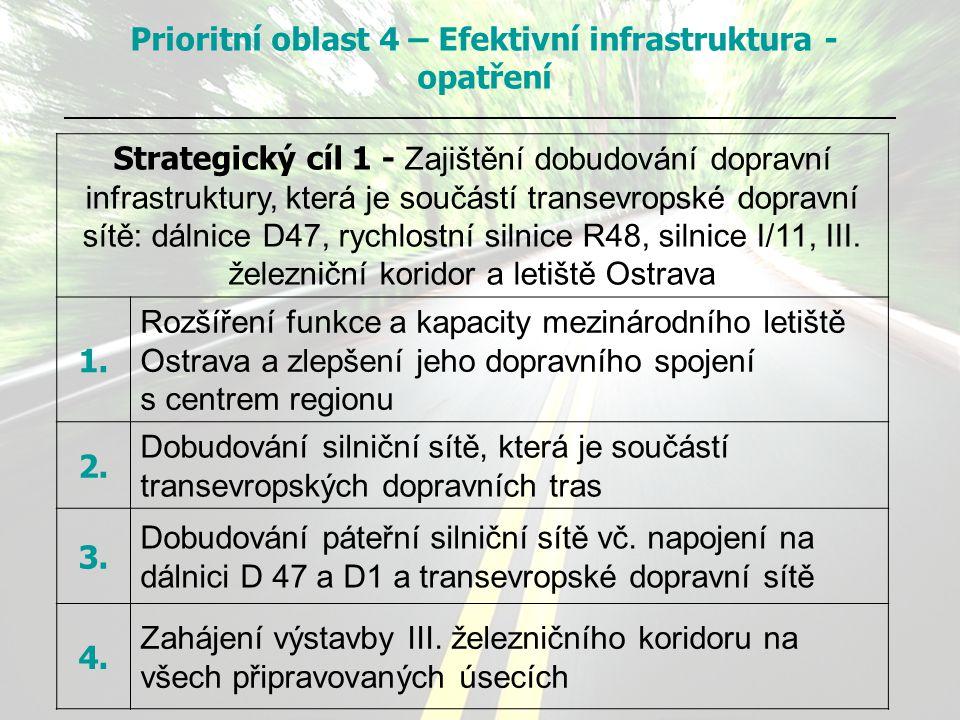 Strategický cíl 1 - Zajištění dobudování dopravní infrastruktury, která je součástí transevropské dopravní sítě: dálnice D47, rychlostní silnice R48,