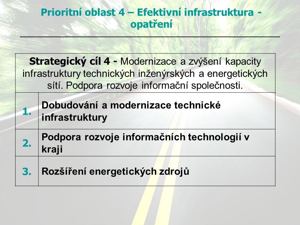 Strategický cíl 4 - Modernizace a zvýšení kapacity infrastruktury technických inženýrských a energetických sítí. Podpora rozvoje informační společnost
