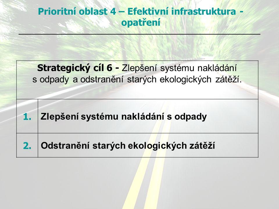 Strategický cíl 6 - Zlepšení systému nakládání s odpady a odstranění starých ekologických zátěží. 1. Zlepšení systému nakládání s odpady 2. Odstranění