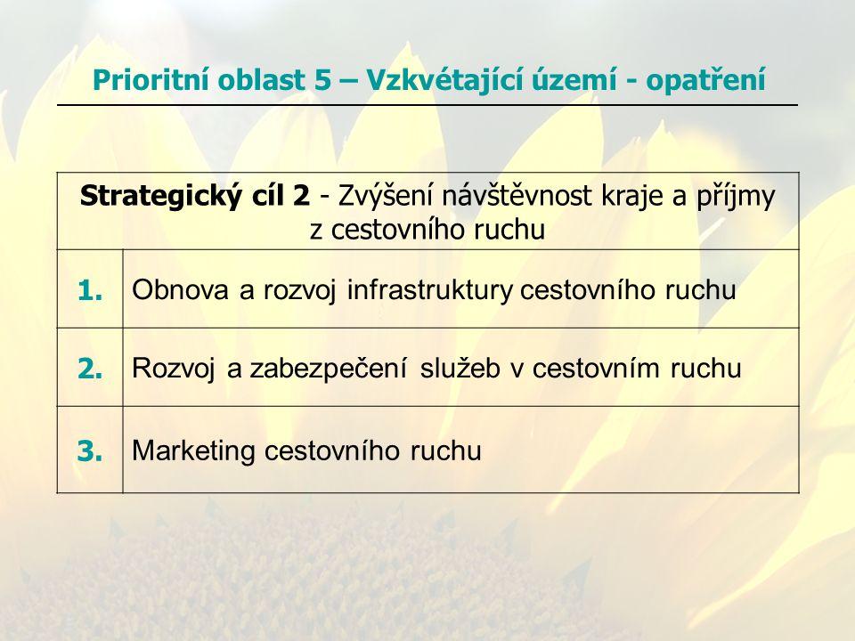 Strategický cíl 2 - Zvýšení návštěvnost kraje a příjmy z cestovního ruchu 1. Obnova a rozvoj infrastruktury cestovního ruchu 2. Rozvoj a zabezpečení s