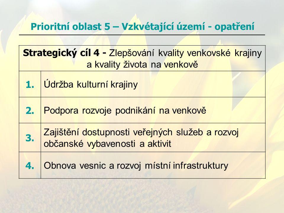 Strategický cíl 4 - Zlepšování kvality venkovské krajiny a kvality života na venkově 1. Údržba kulturní krajiny 2. Podpora rozvoje podnikání na venkov