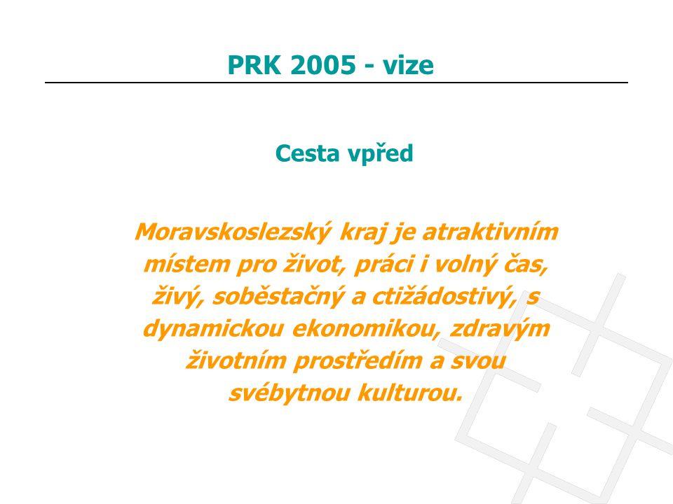 PRK 2005 - vize Cesta vpřed Moravskoslezský kraj je atraktivním místem pro život, práci i volný čas, živý, soběstačný a ctižádostivý, s dynamickou eko