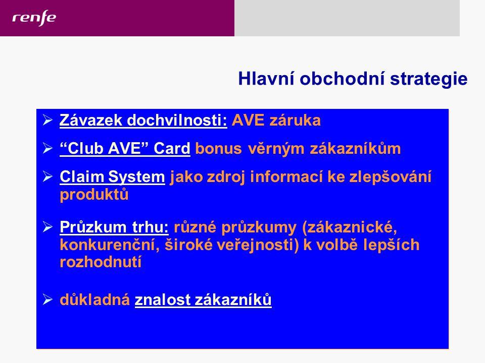 Hlavní obchodní strategie  Závazek dochvilnosti: AVE záruka  Club AVE Card bonus věrným zákazníkům  Claim System jako zdroj informací ke zlepšování produktů  Průzkum trhu: různé průzkumy (zákaznické, konkurenční, široké veřejnosti) k volbě lepších rozhodnutí  důkladná znalost zákazníků  Závazek dochvilnosti: AVE záruka  Club AVE Card bonus věrným zákazníkům  Claim System jako zdroj informací ke zlepšování produktů  Průzkum trhu: různé průzkumy (zákaznické, konkurenční, široké veřejnosti) k volbě lepších rozhodnutí  důkladná znalost zákazníků 17/02/2006 High-speed rail services