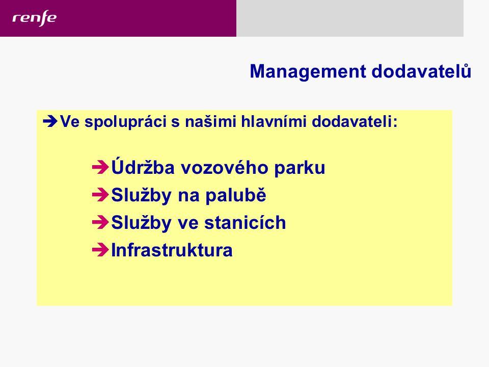 Management dodavatelů  Ve spolupráci s našimi hlavními dodavateli:  Údržba vozového parku  Služby na palubě  Služby ve stanicích  Infrastruktura 17/02/2006 High-speed rail services