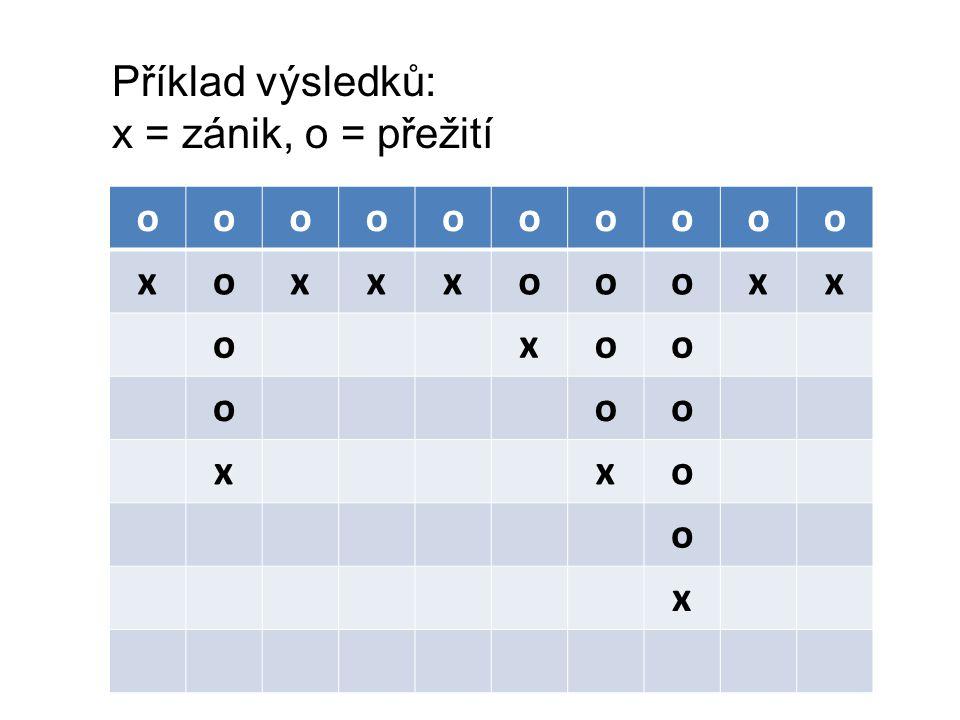 Příklad výsledků: x = zánik, o = přežití oooooooooo xoxxxoooxx oxoo ooo xxo o x