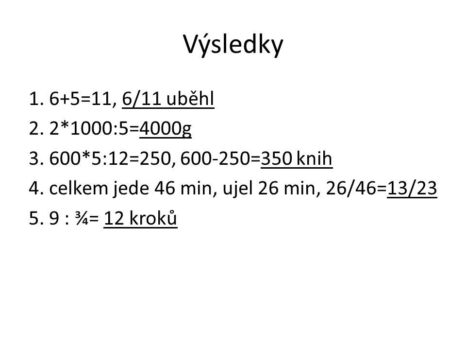 Výsledky 1.6+5=11, 6/11 uběhl 2. 2*1000:5=4000g 3.