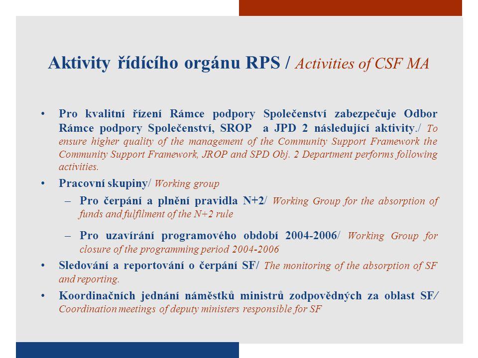 Aktivity řídícího orgánu RPS / Activities of CSF MA Pro kvalitní řízení Rámce podpory Společenství zabezpečuje Odbor Rámce podpory Společenství, SROP a JPD 2 následující aktivity./ To ensure higher quality of the management of the Community Support Framework the Community Support Framework, JROP and SPD Obj.
