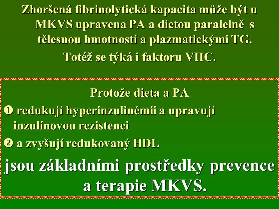Zhoršená fibrinolytická kapacita může být u MKVS upravena PA a dietou paralelně s tělesnou hmotností a plazmatickými TG. Totéž se týká i faktoru VIIC.
