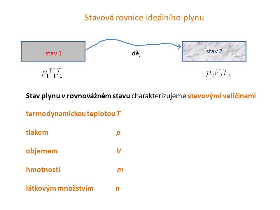 Stavová rovnice ideálního plynu stav 1 stav 2 děj Stav plynu v rovnovážném stavu charakterizujeme stavovými veličinami termodynamickou teplotou T tlakem p objemem V hmotností m látkovým množstvím n