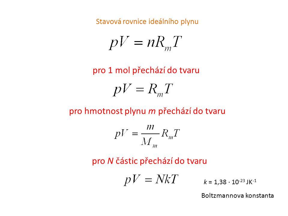 Stavová rovnice ideálního plynu pro 1 mol přechází do tvaru pro hmotnost plynu m přechází do tvaru pro N částic přechází do tvaru k = 1,38 · 10 -23 JK -1 Boltzmannova konstanta