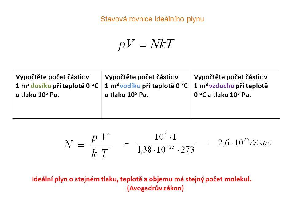 Vypočtěte počet částic v 1 m 3 dusíku při teplotě 0 o C a tlaku 10 5 Pa.
