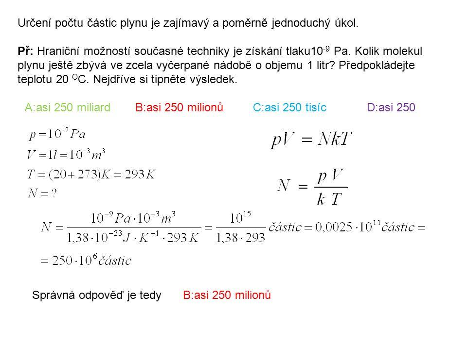 Určení počtu částic plynu je zajímavý a poměrně jednoduchý úkol.