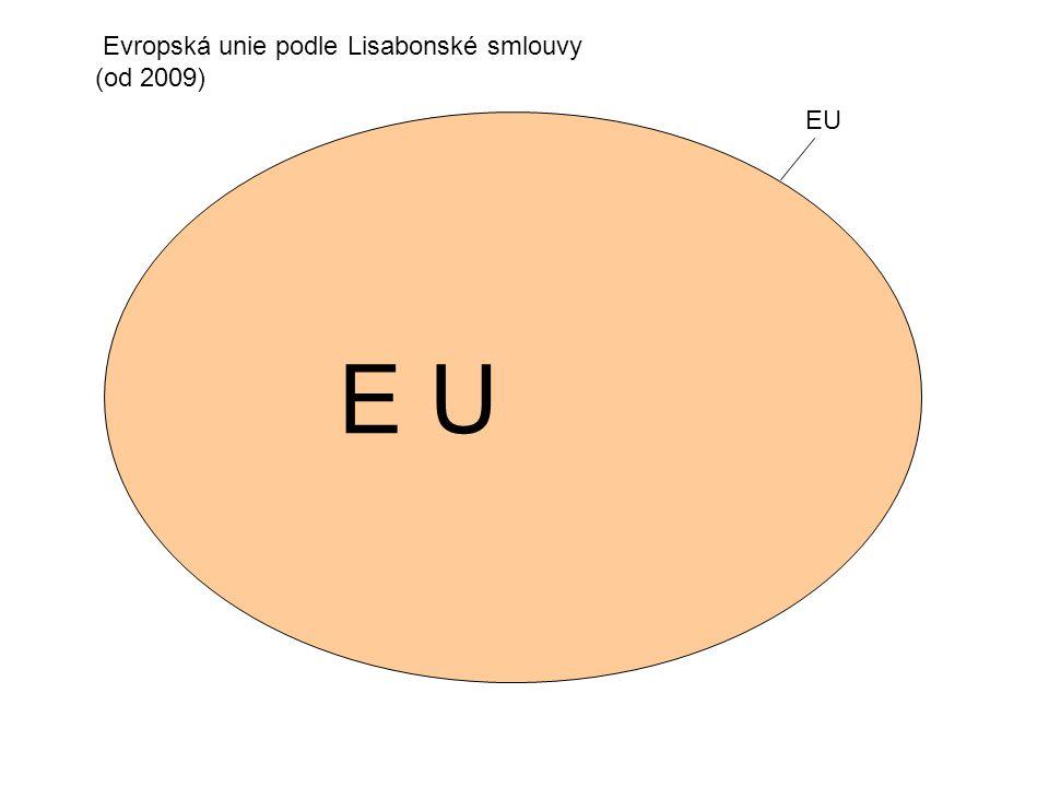 E U Evropská unie podle Lisabonské smlouvy (od 2009)