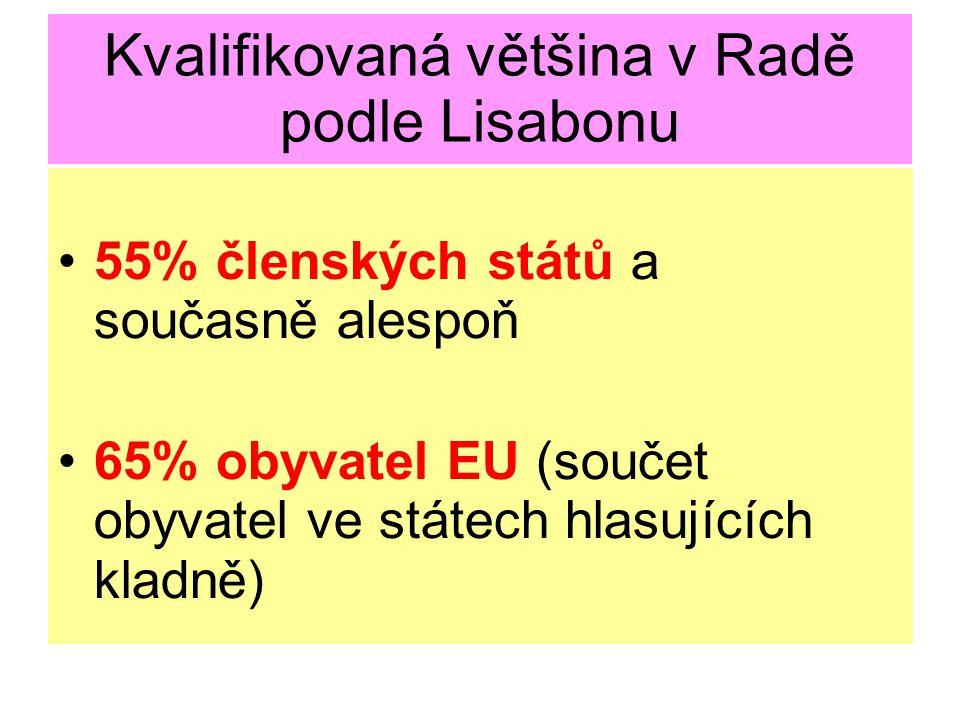 Kvalifikovaná většina v Radě podle Lisabonu 55% členských států a současně alespoň 65% obyvatel EU (součet obyvatel ve státech hlasujících kladně)