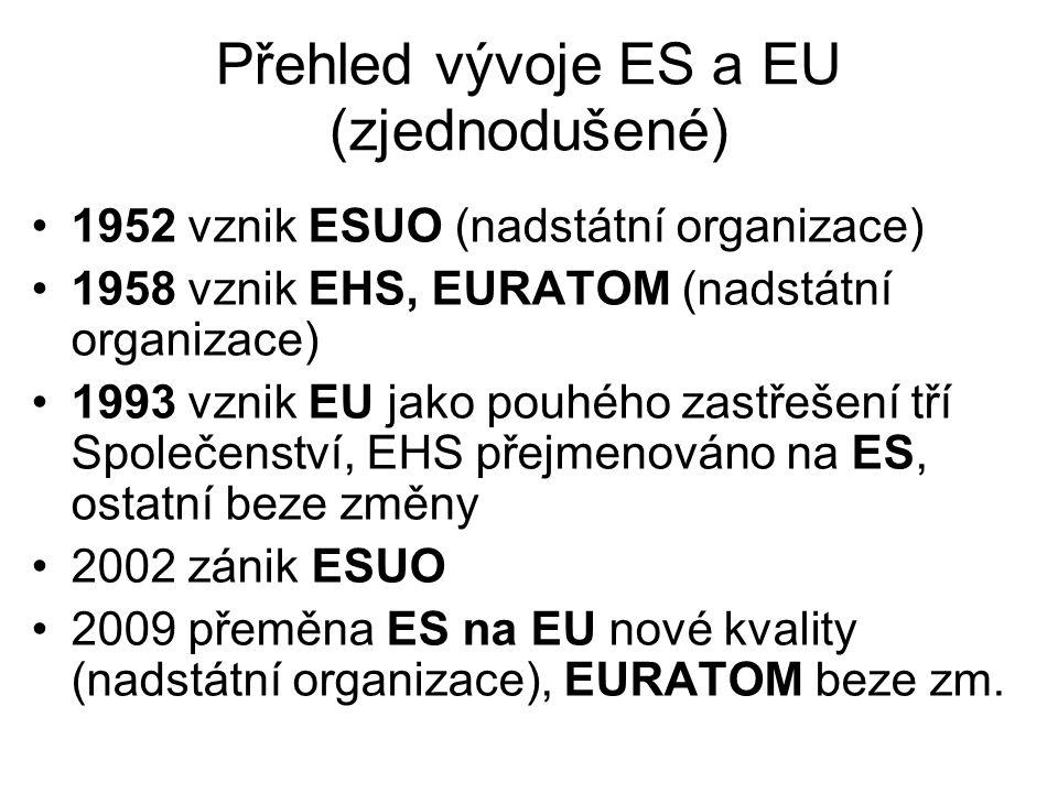 Přehled vývoje ES a EU (zjednodušené) 1952 vznik ESUO (nadstátní organizace) 1958 vznik EHS, EURATOM (nadstátní organizace) 1993 vznik EU jako pouhého zastřešení tří Společenství, EHS přejmenováno na ES, ostatní beze změny 2002 zánik ESUO 2009 přeměna ES na EU nové kvality (nadstátní organizace), EURATOM beze zm.