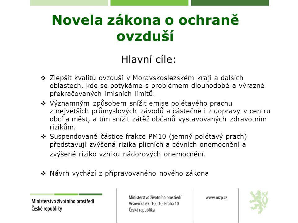 Novela zákona o ochraně ovzduší Hlavní cíle:  Zlepšit kvalitu ovzduší v Moravskoslezském kraji a dalších oblastech, kde se potýkáme s problémem dlouhodobě a výrazně překračovaných imisních limitů.