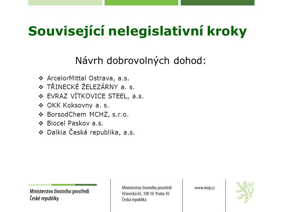 Související nelegislativní kroky Návrh dobrovolných dohod:  ArcelorMittal Ostrava, a.s.
