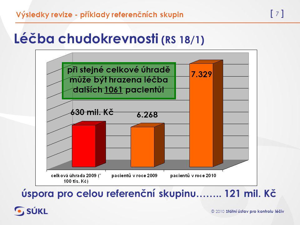 [ 7 ] © 2010 Státní ústav pro kontrolu léčiv Léčba chudokrevnosti (RS 18/1) Výsledky revize - příklady referenčních skupin při stejné celkové úhradě m