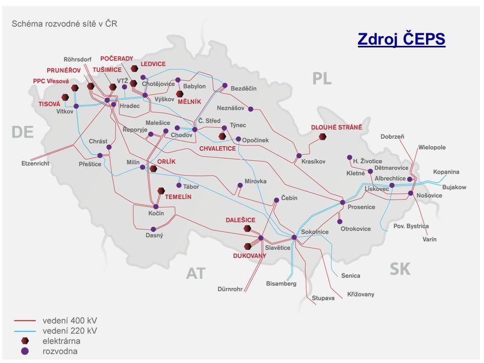 Distribuční rozvody Rozvod ke spotřebitelům *hladina velmi vysokého napětí - 110 kV -napájení větších měst a velkých výrobních podniků *hladina vysokého napětí - 35 kV, 22 kV, 10 kV -páteřní rozvody ve městech a napájení obcí -napájení průmyslových podniků