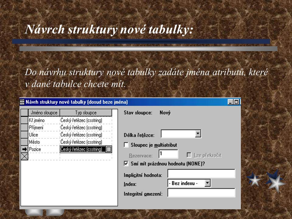 Návrch struktury nové tabulky: Do návrhu struktury nové tabulky zadáte jména atributů, které v dané tabulce chcete mít.