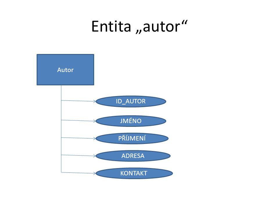 """Entita """"autor Autor ID_AUTOR JMÉNO PŘÍJMENÍ ADRESA KONTAKT"""