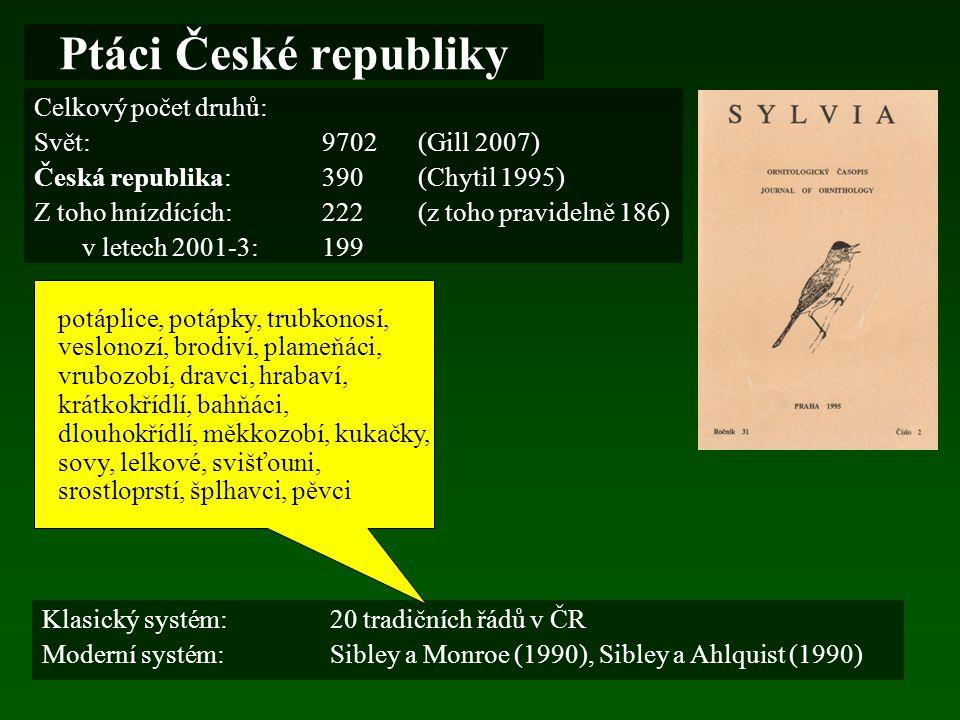 Kolik druhů ptáků žije v České republice? Já fakt nevím …