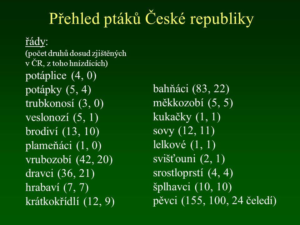 Ptáci České republiky Celkový počet druhů: Svět:9702(Gill 2007) Česká republika:390(Chytil 1995) Z toho hnízdících:222(z toho pravidelně 186) v letech