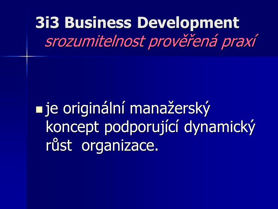 3i3 Business Development srozumitelnost prověřená praxí je originální manažerský koncept podporující dynamický růst organizace. je originální manažers