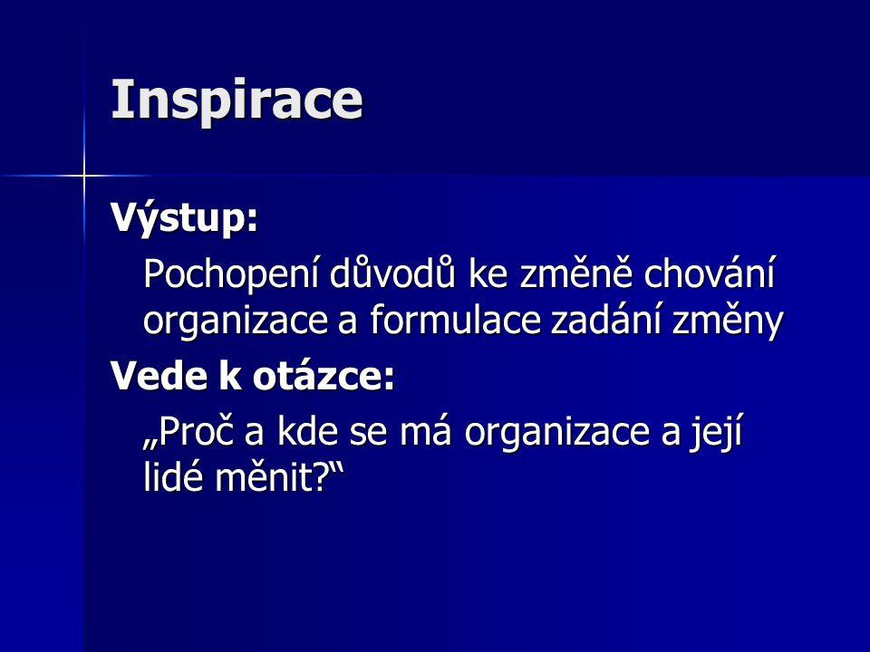 """Inspirace Výstup: Pochopení důvodů ke změně chování organizace a formulace zadání změny Vede k otázce: """"Proč a kde se má organizace a její lidé měnit?"""