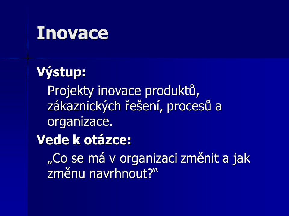 """Inovace Výstup: Projekty inovace produktů, zákaznických řešení, procesů a organizace. Vede k otázce: """"Co se má v organizaci změnit a jak změnu navrhno"""