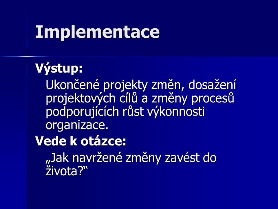 """Implementace Výstup: Ukončené projekty změn, dosažení projektových cílů a změny procesů podporujících růst výkonnosti organizace. Vede k otázce: """"Jak"""