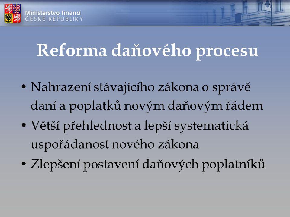 Reforma daňového procesu Nahrazení stávajícího zákona o správě daní a poplatků novým daňovým řádem Větší přehlednost a lepší systematická uspořádanost nového zákona Zlepšení postavení daňových poplatníků