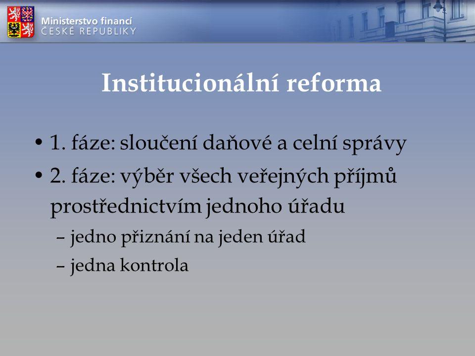 Institucionální reforma 1. fáze: sloučení daňové a celní správy 2.