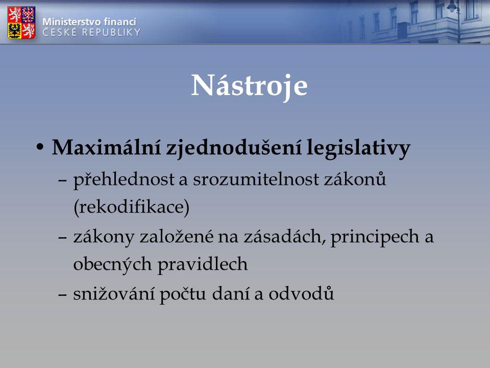 Nástroje Maximální zjednodušení legislativy –přehlednost a srozumitelnost zákonů (rekodifikace) –zákony založené na zásadách, principech a obecných pravidlech –snižování počtu daní a odvodů