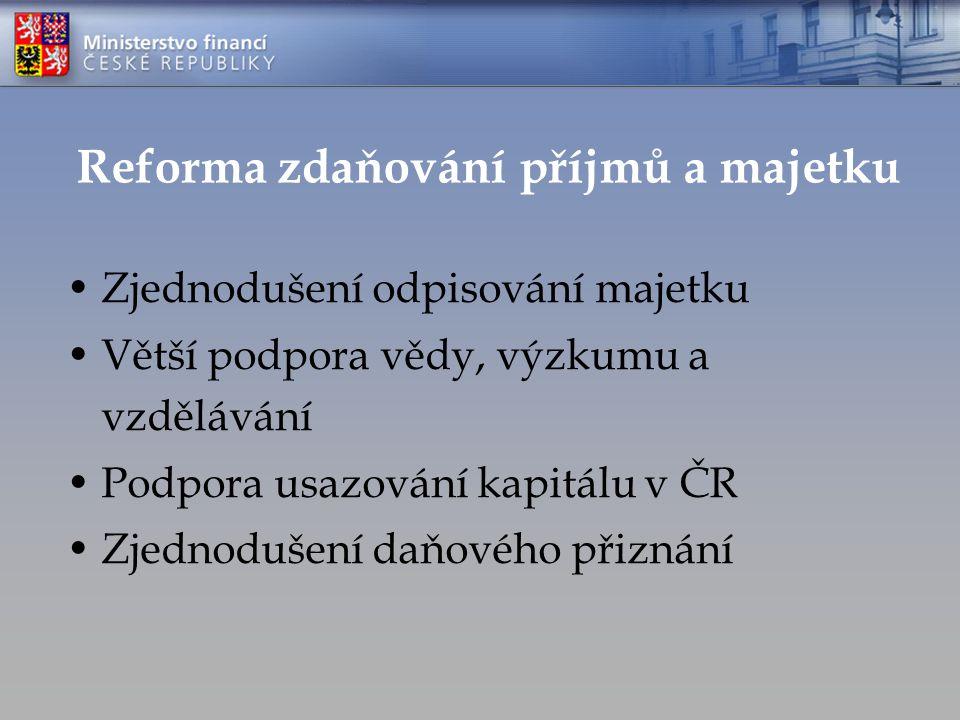 Reforma zdaňování příjmů a majetku Zjednodušení odpisování majetku Větší podpora vědy, výzkumu a vzdělávání Podpora usazování kapitálu v ČR Zjednodušení daňového přiznání