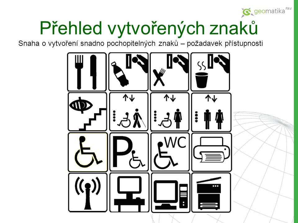 Přehled vytvořených znaků Snaha o vytvoření snadno pochopitelných znaků – požadavek přístupnosti