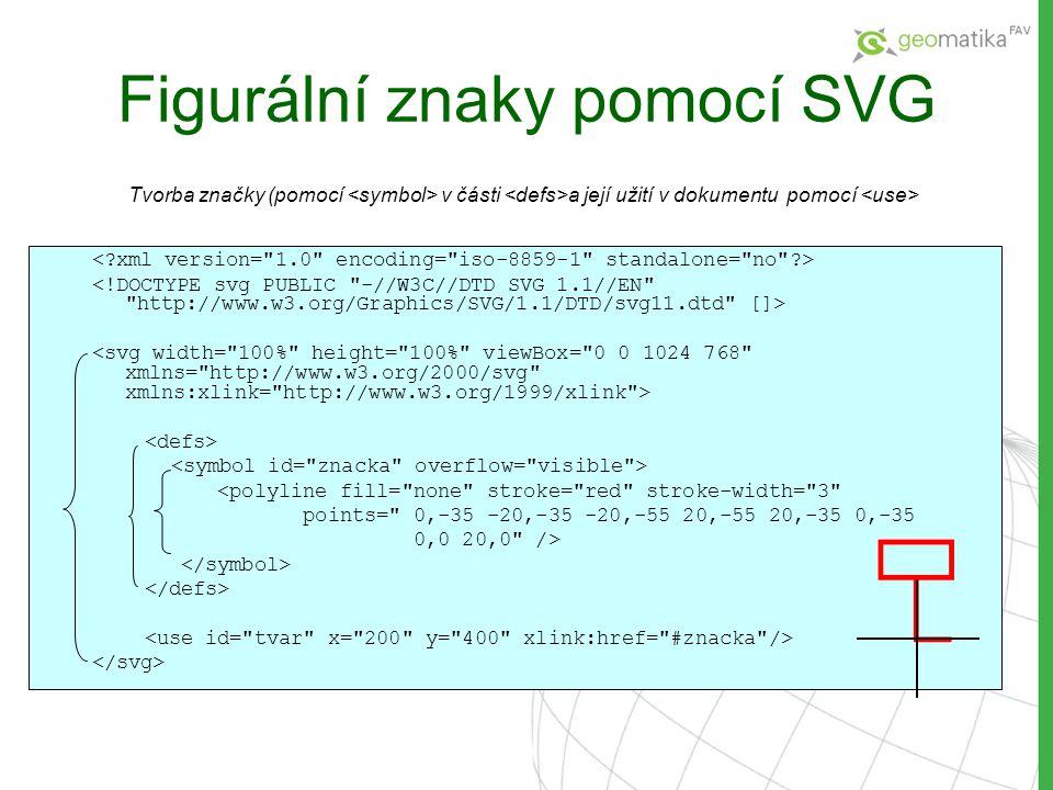 Figurální znaky pomocí SVG <polyline fill=