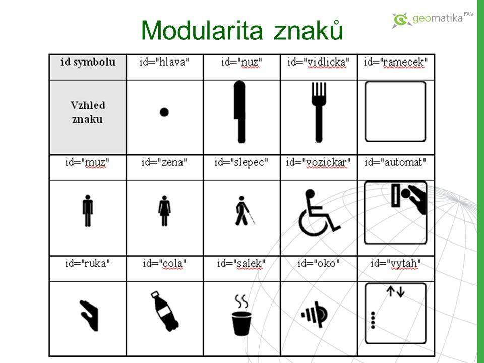 Skládání znaků id= vytah id= vozickar id= slepec