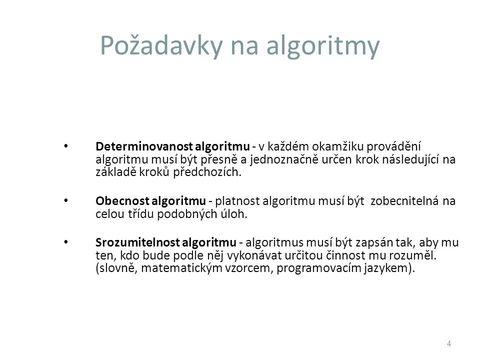 Požadavky na algoritmy Determinovanost algoritmu - v každém okamžiku provádění algoritmu musí být přesně a jednoznačně určen krok následující na základě kroků předchozích.