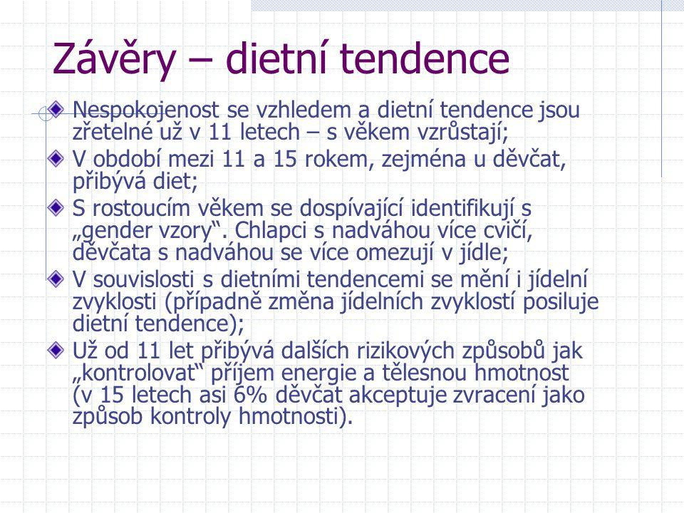 Závěry – dietní tendence Nespokojenost se vzhledem a dietní tendence jsou zřetelné už v 11 letech – s věkem vzrůstají; V období mezi 11 a 15 rokem, ze
